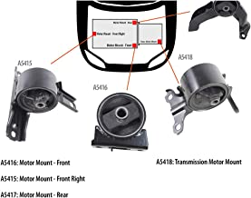 DNJ MMK1067 Complete Engine Motor & Transmission Mount kit for 2007-2013 / Jepp, Mitsubishi, Dodge/Patriot, Compass, Caliber, Lancer, Outlander Sport/DOHC / 2.0L, 2.4L