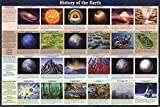 (36x24) Laminated History of the Earth Educational Science Geology Poster