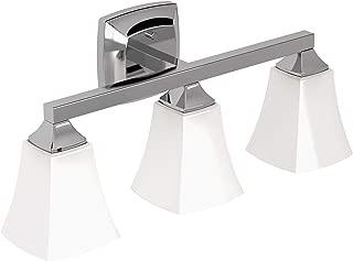Best bathroom vanity websites Reviews