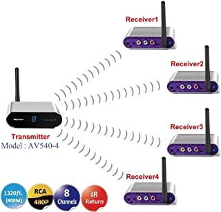 MEASY AV540-4 5.8gh WiFi 1x4 Wireless TV Transmitter and Receiver Support infrarot Control Back Function up to max 400m Tr...