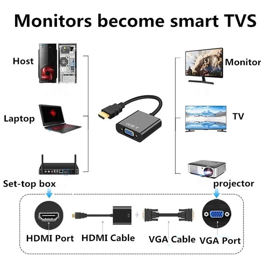 frog-tech ® HDMI a VGA, HDMI macho a VGA hembra Video Converter Cable adaptador para PC Laptop Power-Free, Raspberry Pi: Amazon.es: Electrónica