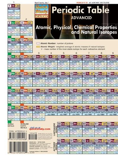 Periodic Table Advanced (Quickstudy Reference Guides - Academic)