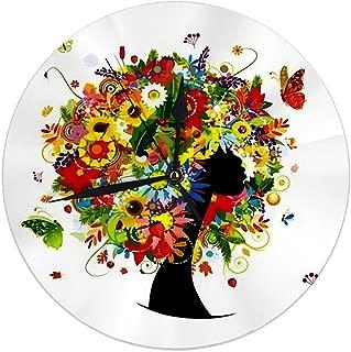 Best 4 0 clock flowers Reviews