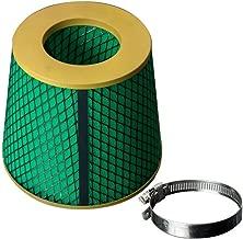 Fastwayracer Universal Super High Dry Flow Air Filter Intake Cone (3.5