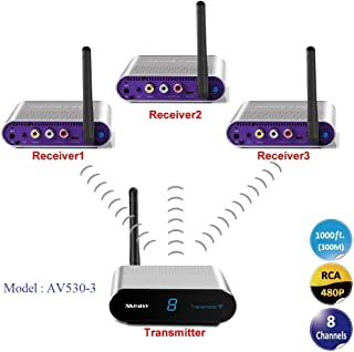MEASY AV530-3 Support 1 Transmitter to 3 receivers WiFi Sender and Receiver for tv ,Set tv Box Blue-ray Player.