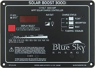 blue sky solar