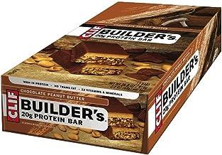 Builders Peanut Butter Bar 68 grams – Box of 12 Estimated Price : £ 28,54