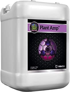 plant amp cutting edge solutions