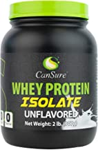 CanSure 100% Whey Protein Isolate Drink Shake Powder (Unflavored, 2 Pounds)