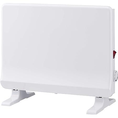 スリーアップ トイレ・脱衣所専用 ミニパネルヒーター ポカポカ暖ミニヒート マットホワイト PHT-1731MW