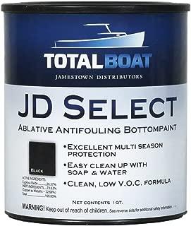 TotalBoat JD Select Bottom Paint