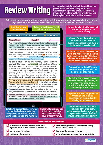 Review Writing   English Posters for Common Core State Standards (CCSS)   Gloss Paper 33� x 23.5�   Language Arts Classroom Posters   Education Charts by Daydream Education
