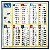 HAMAMONYO Furoshiki(20 in.) 'Japanese Times Table'