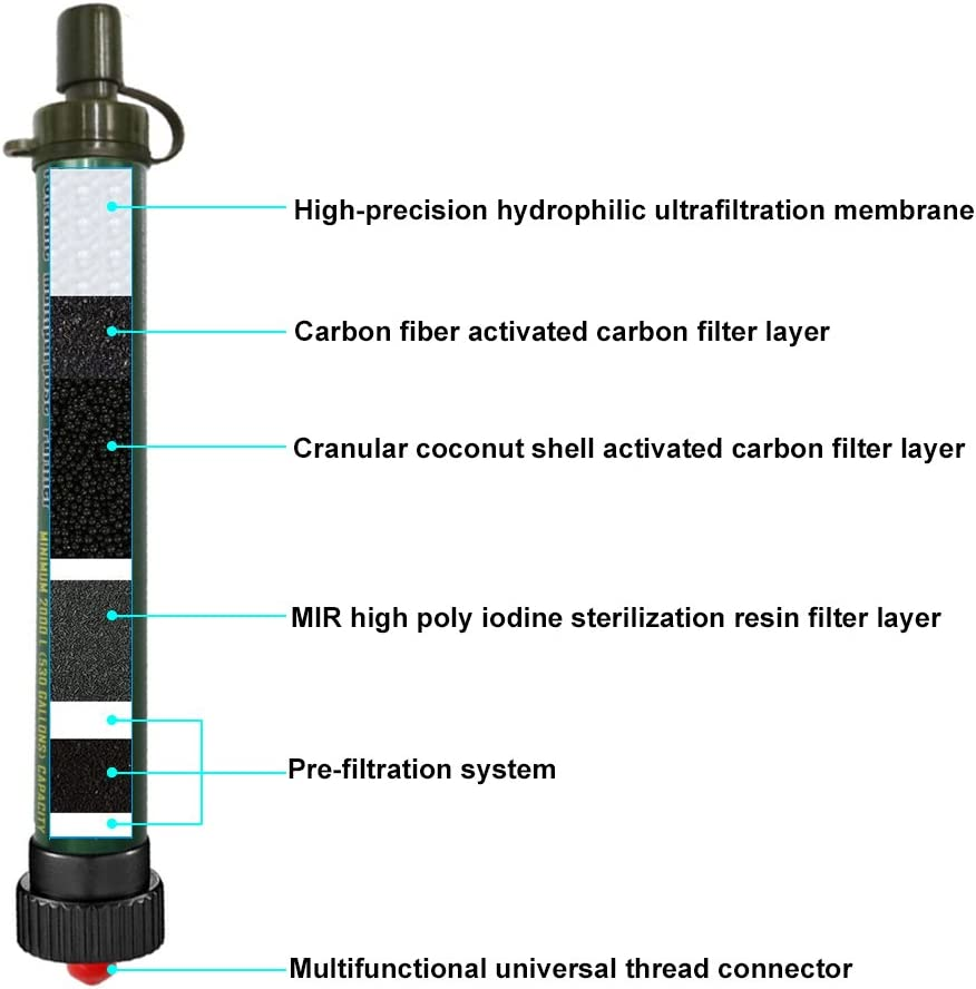 Filtro de Agua 2000L Personal Sistema de Filtraci/ón de Agua Mini Purificador de Agua Port/átil para Excursionismo Campamento Acampada Supervivencia y Preparaci/ón de Emergencias