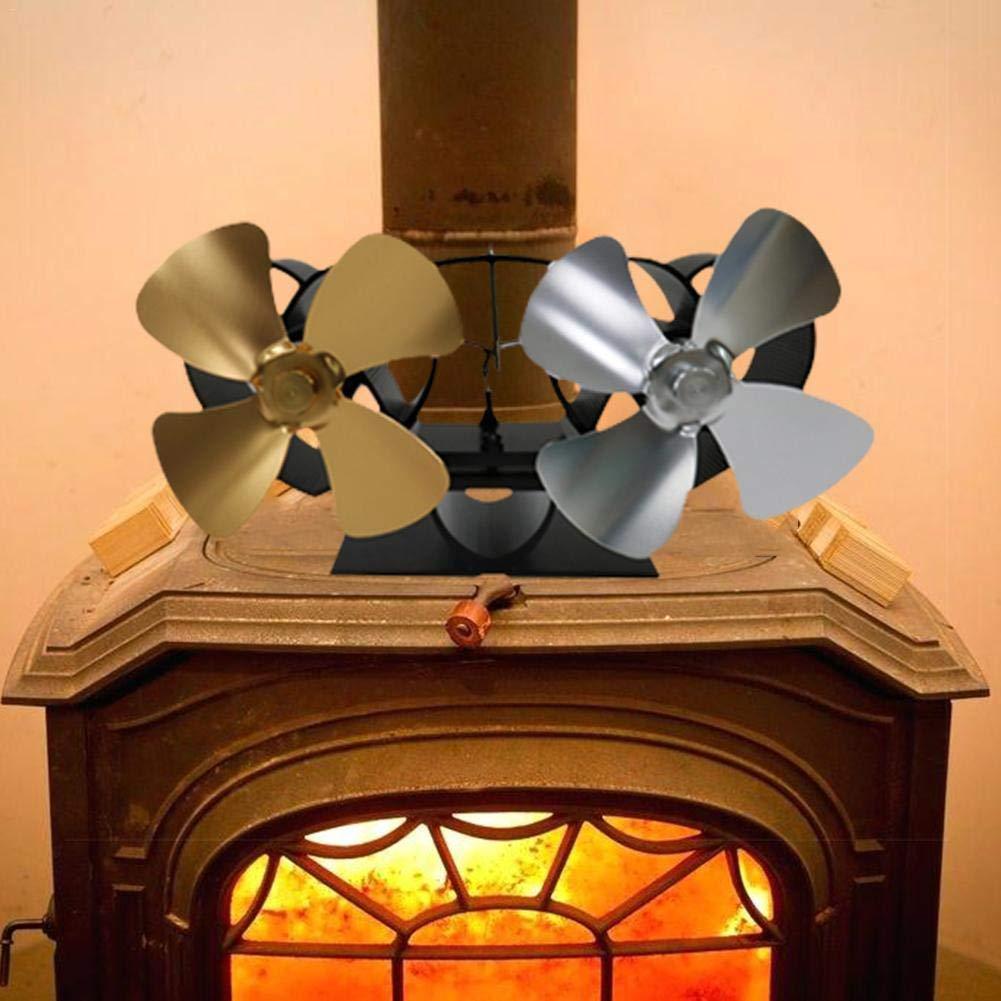 Onlyonehere Ventilador de Estufa de 8 Palas con Motor térmico ...