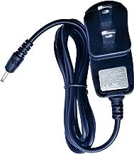 UpBright 1.6V 80mA AC/DC Adapter Replacement for Philips Norelco G370 CRP386 QC5015 QG3040 QG3080 QG3150 QG3020 QG3060 HQG164 HQG267 HQG265 D350 G250 Beard Hair Trimmer 4203 030 77990 4203-035-54870