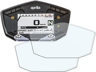 Speedo Angels Dashboard Screen Protector for APRILIA SHIVER 900 (2017+) - 2 x Anti Glare