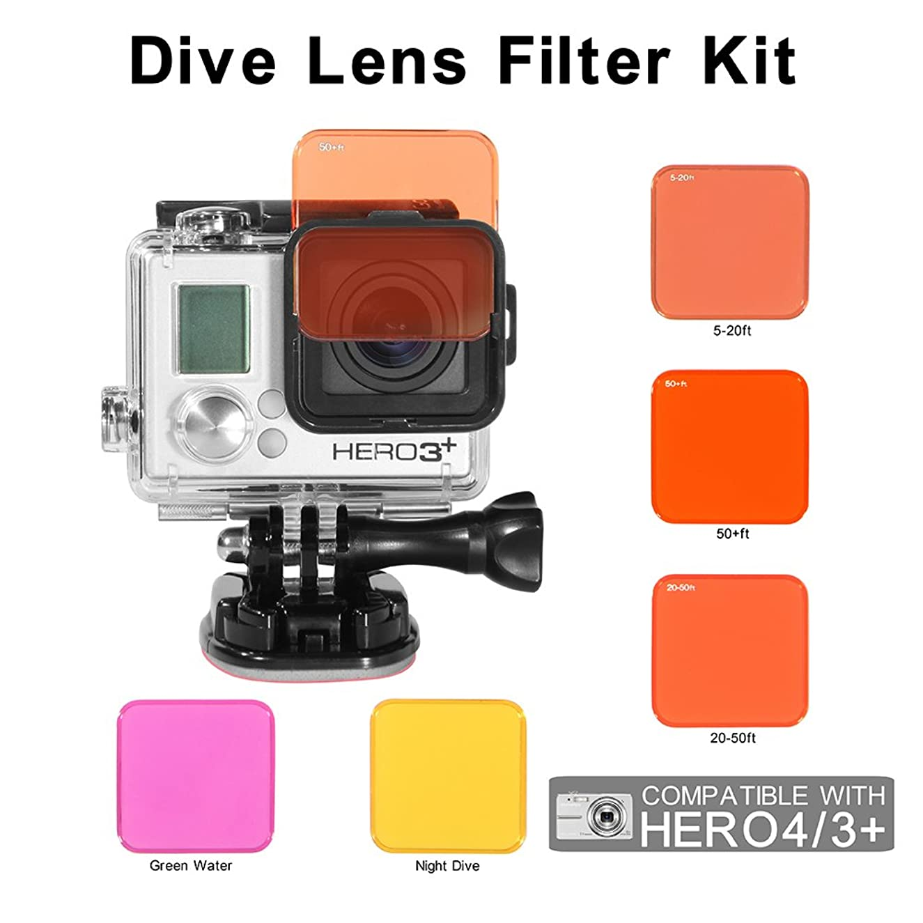 Koroao Professional Underwater Switchable Diving Filter Set for Gopro Hero HD 3+ 4 Hero+, Hero+LCD Cameras Sports Accessory