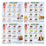Keto Diet Magnetic Cheat Sheet Recipes Food Ingredients Magnets Quick Guide Reference Charts for a Healthy Ketogenic Lifestyle (Multicolor)
