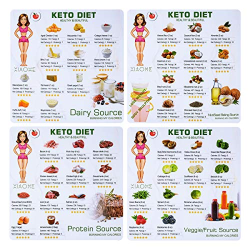 Keto Diet Magnetic Cheat Sheet Cookbook Recipes Food Ingredients Magnets Quick Guide Reference Charts for a Healthy Ketogenic Lifestyle (Multicolor)