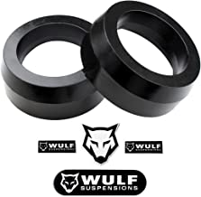 WULF 1.5