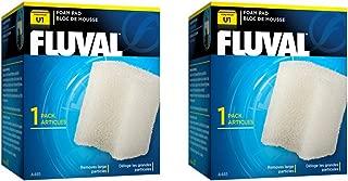 Mejor Filtro Fluval U1 de 2020 - Mejor valorados y revisados
