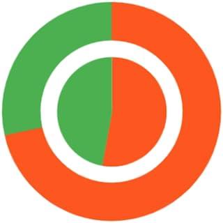 CCCompare Prices - Price per unit