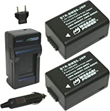 Wasabi Power Battery (2-Pack) and Charger for Panasonic DMW-BMB9, DMW-BMB9E, DMW-BMB9PP