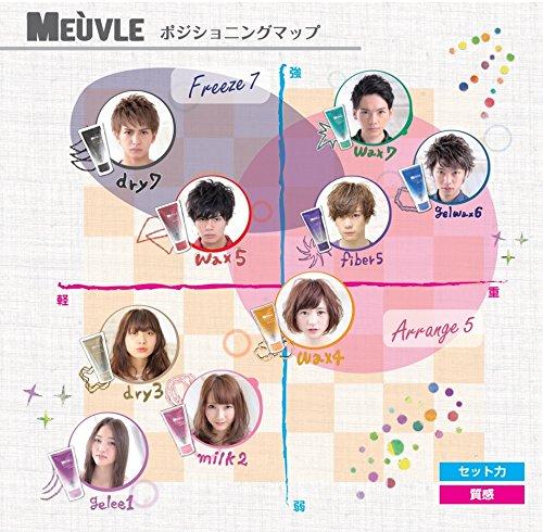 多田MEUVLE(ミューヴル)『アレンジキープ5』
