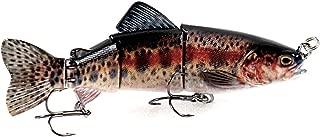 Eye Candy Fishing Lures 6