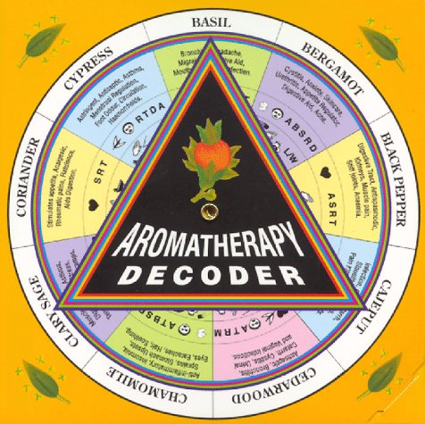 Aromatherapy Decoder (Decoders)
