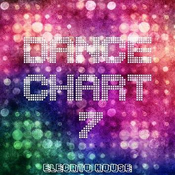 Dance Chart - Electro House, Vol. 7