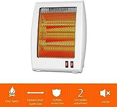 KOKIN Calefactores y radiadores halógenos eléctrico Estufa halógena Calor Halógeno 800W (Control de Temperatura, Funcion Ventilador, Proteccion sobrecalentamiento, Anti-vuelco)