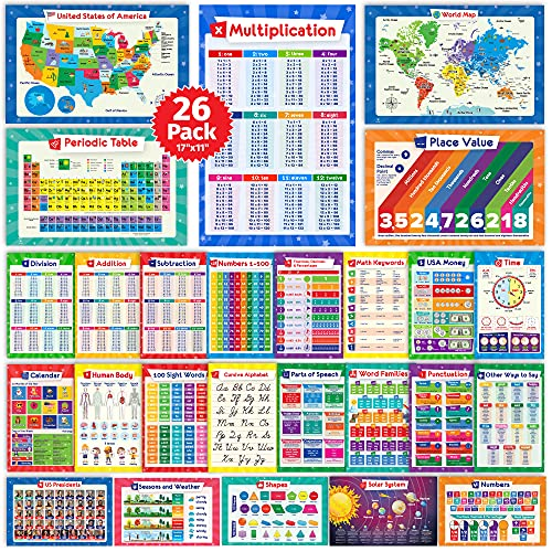 26 Set of 50 Educational Posters for Kids - Multiplication Chart, Periodic Table, USA, World Map, Sight Words, Word Families, Homeschool Supplies, Classroom Decorations - Laminated & Flat, 17x11