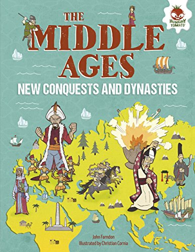 MIDDLE AGES: New Conquests and Dynasties (Human History Timeline)