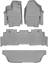 WeatherTech Custom Fit FloorLiner for Honda Odyssey - 1st, 2nd, 3rd Row (Grey)