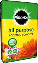 Miracle Gro All Purpose Growing Compost 20L