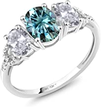 10K White Gold 3-Stone Engagement Ring Oval Blue Created Moissanite by Charles & Colvard and Topaz White 0.90ct (DEW)