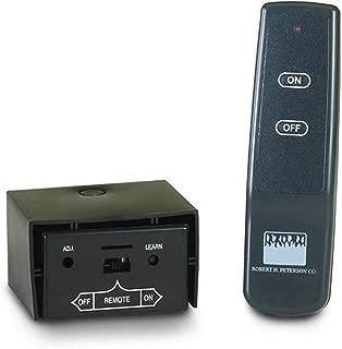 RealFyre Remote, Basic System
