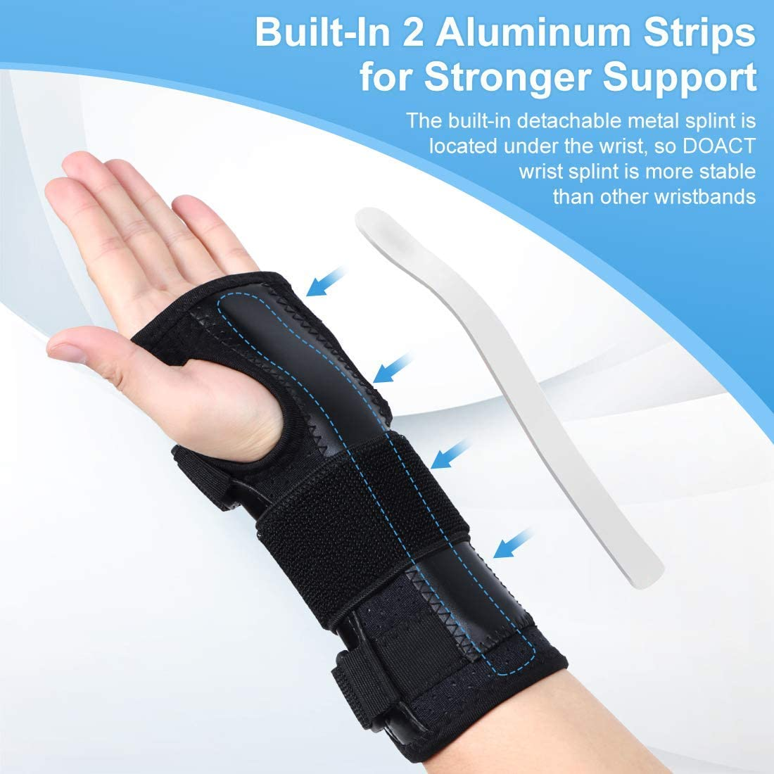 Breathable Right and Left Hand Universal Wrist Protector Sprains DOACT Wrist Support Black Edge Wrist Strap Wrist Brace Tendonitis Model Single Sell with Manual for Relieves Wrist Pain