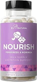 Nourish Lactation Support Postnatal Vitamins – Nutritious Milk Supply, Colic Gas Relief, Let Down Pills – Fenugreek, Moringa, Goat's Rue – 60 Mini Vegetarian Soft Capsules