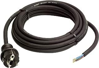 Amazon.es: puntera cable