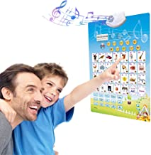 A+ Morn Fun Talking Alphabet Poster for Learning ABC &123s & Musical Scale at Daycare, Preschool, Kindergarten. Electronic Interactive Educational Learning Chart Toy for Toddlers of Ages 2 to 5 Years.