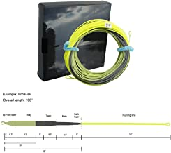 Aventik Fly Line WindCutter InTouch Single Hand Spey Floating Ultra Low Stretch Loading Zoom Welded Loops Line ID 90-100ft Three Colored