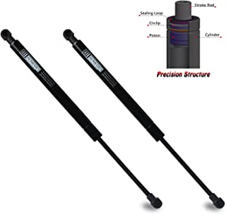 Beneges 2PCs Rear Window Struts Compatible with 2008-2013 Smart Fortwo Rear Glass Window Gas Spring Charged Lift Shocks Supports Dampers A4519880004, SG357001, 6482