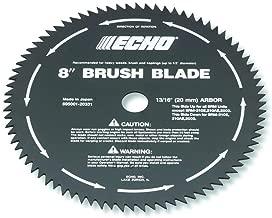 Brush Cutter Blade, 8 in. Dia.