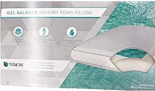 Lux-Living Gel Standard Memory Foam Pillow (Green, Standard)