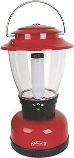 Best coleman lantern 5329 manual Reviews