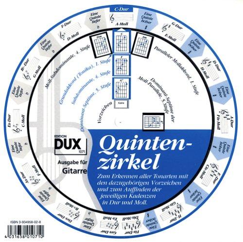 Quintenzirkel für Gitarre und Tasteninstrumente (zweiseitig)