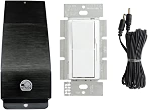 Hardwire Bundle Pack Magnitude for 12VDC Inspired LED Lighting 60W with Lutron Dimmer